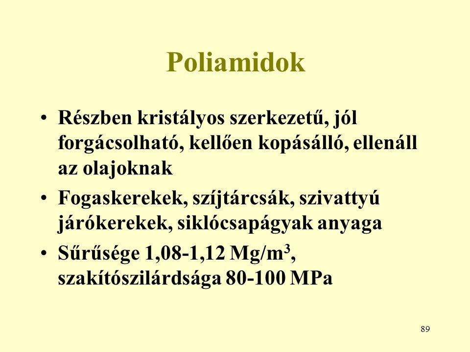 89 Poliamidok Részben kristályos szerkezetű, jól forgácsolható, kellően kopásálló, ellenáll az olajoknak Fogaskerekek, szíjtárcsák, szivattyú járókere