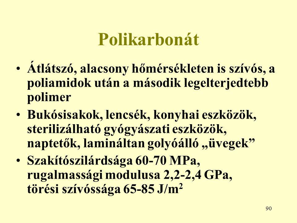90 Polikarbonát Átlátszó, alacsony hőmérsékleten is szívós, a poliamidok után a második legelterjedtebb polimer Bukósisakok, lencsék, konyhai eszközök