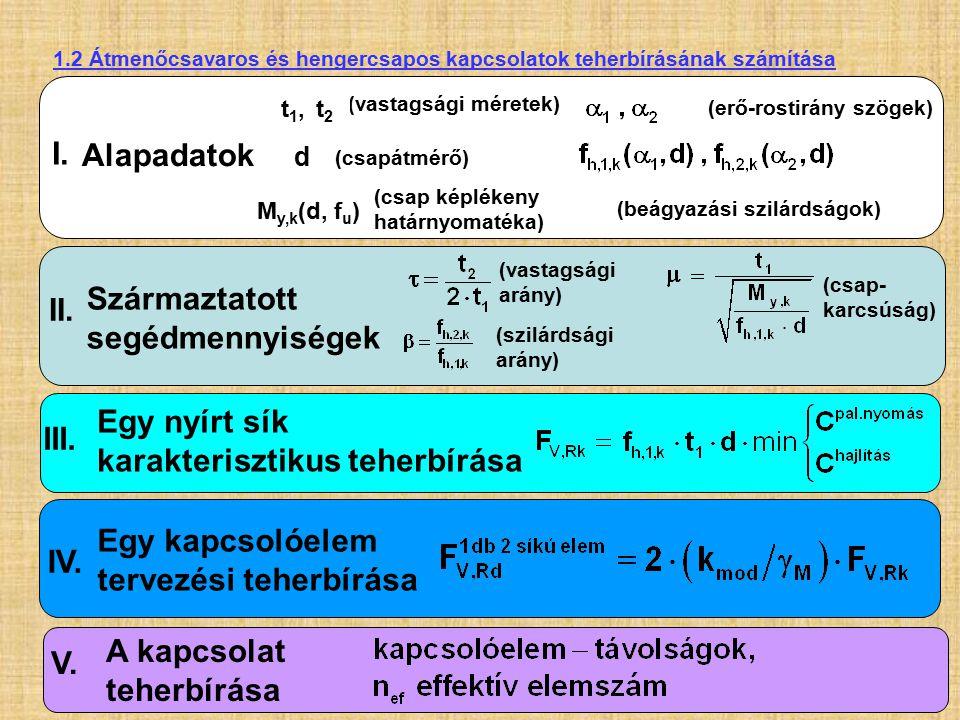 I.Származtatott segédmennyiségek Egy nyírt sík karakterisztikus teherbírása IV.IV.