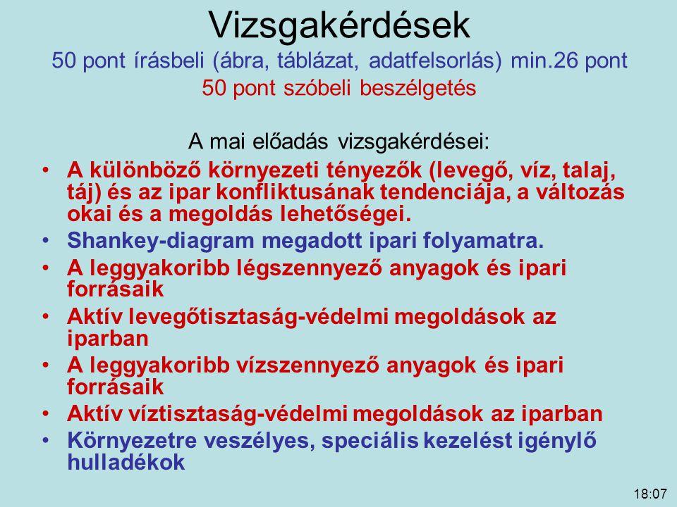 18:09 Vizsgakérdések 50 pont írásbeli (ábra, táblázat, adatfelsorlás) min.26 pont 50 pont szóbeli beszélgetés A mai előadás vizsgakérdései: A különböz