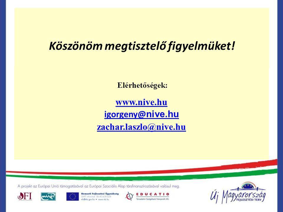 Köszönöm megtisztelő figyelmüket! Elérhetőségek: www.nive.hu igorgeny@ nive. hu zachar.laszlo@nive.hu