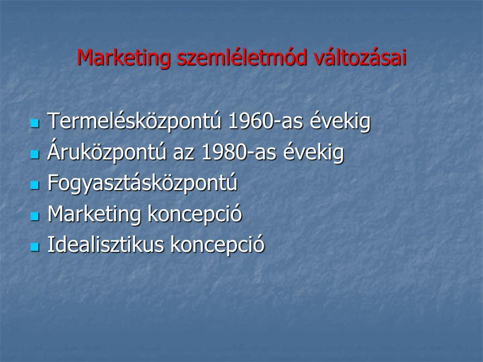 A marketing történelmi fejlődésének szakaszai Kialakulását a kapitalista viszonyok uralkodóvá válása eredményezte Kialakulását a kapitalista viszonyok uralkodóvá válása eredményezte Komoly lökést adott az ipari forradalom Komoly lökést adott az ipari forradalom A termelés – fogyasztás iránya megfordult A termelés – fogyasztás iránya megfordult előtte: termelés < fogyasztás előtte: termelés < fogyasztás