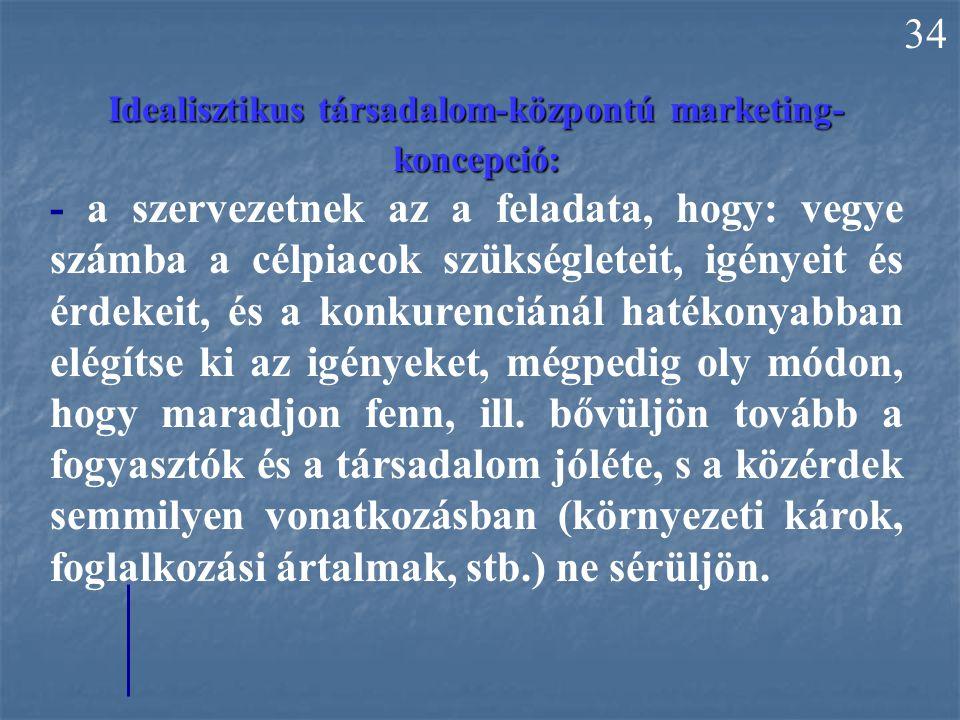 A marketingkoncepcióA marketingkoncepció a vállalkozásoknak az a legfontosabb feladatuk, hogy tárja fel a fogyasztói célcsoportok szükségleteit, igényeit és preferenciáit, és elégítse ki ezeket.