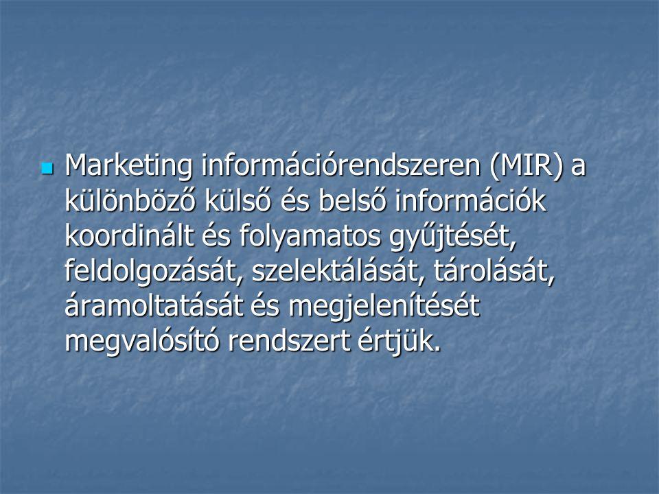 A piackutatás A MIR alkotóelemei és kapcsolódásuk