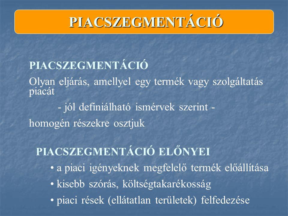 A CÉLPIACI MARKETING FOLYAMATA 3.TERMÉK POZICIONÁLÁS 2.