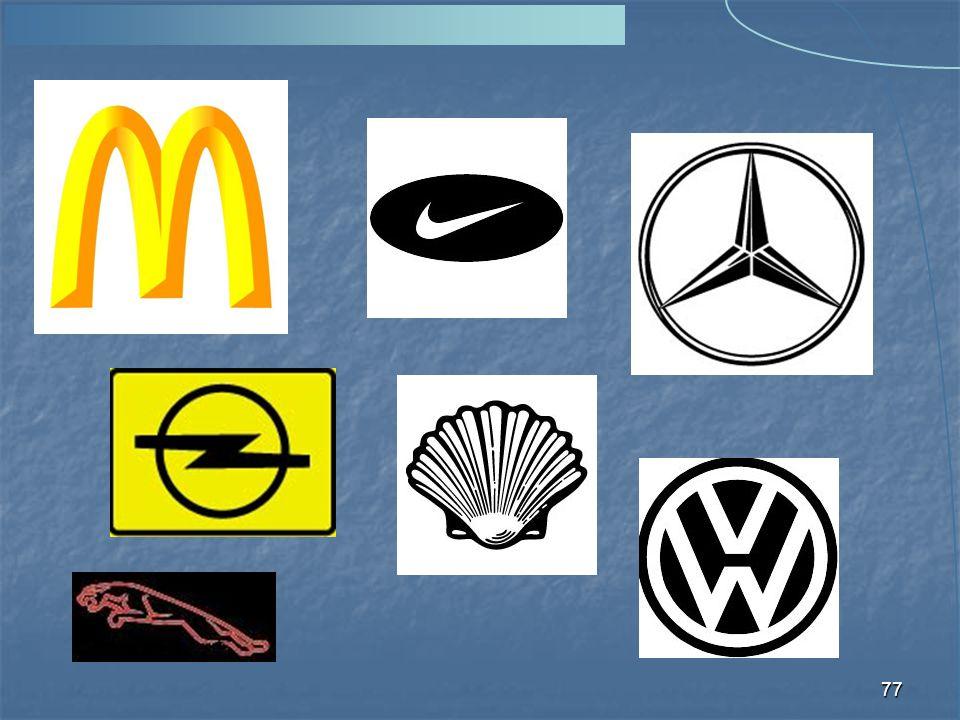 Feladat A felsorolt márkákat milyen célcsoportnak szánják.