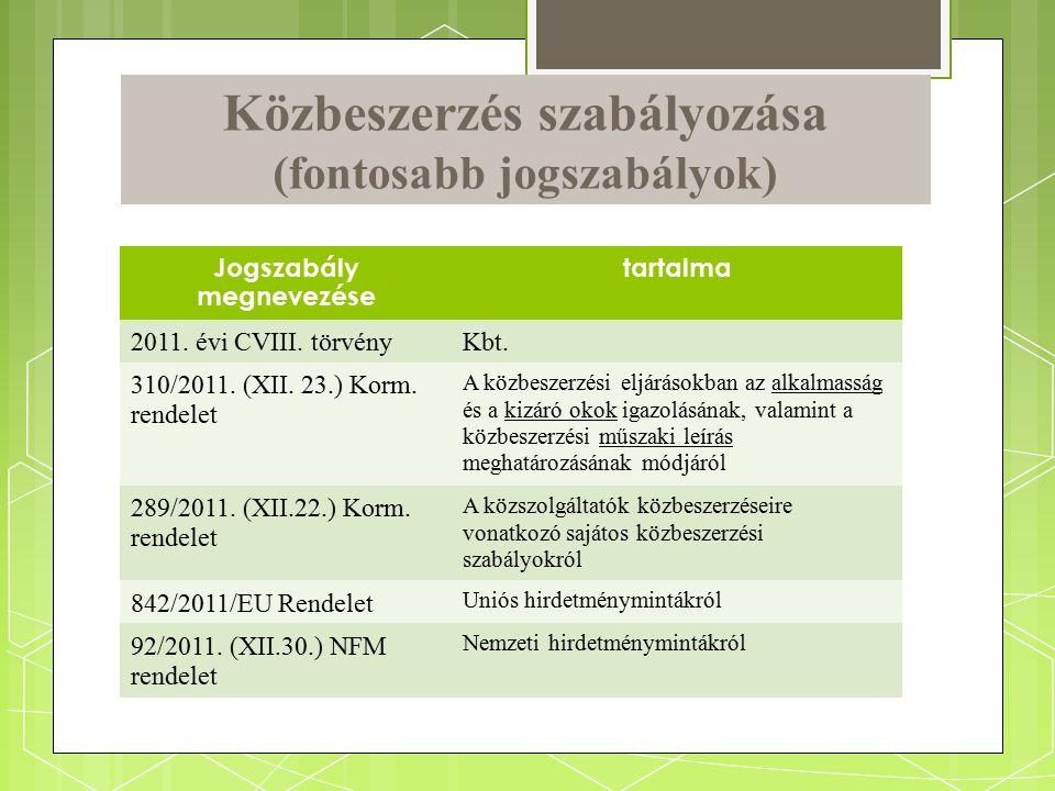 Közbeszerzés szabályozása (fontosabb jogszabályok) Jogszabály megnevezése tartalma 2011. évi CVIII. törvényKbt. 310/2011. (XII. 23.) Korm. rendelet A