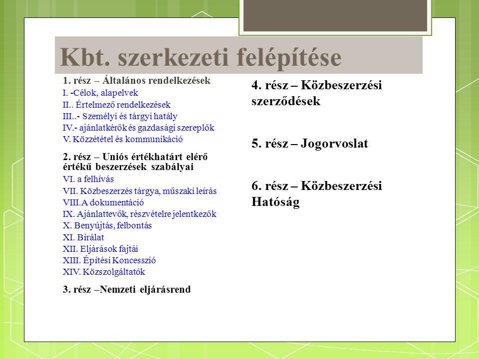 Alkalmassági követelmények  Kbt.55.§ + 310/2011.