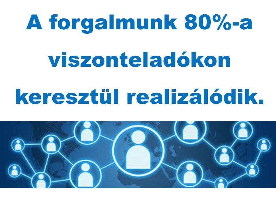-ot biztosítunk a kereskedőknek, hogy erősödjön a jelenlétük az interneten.