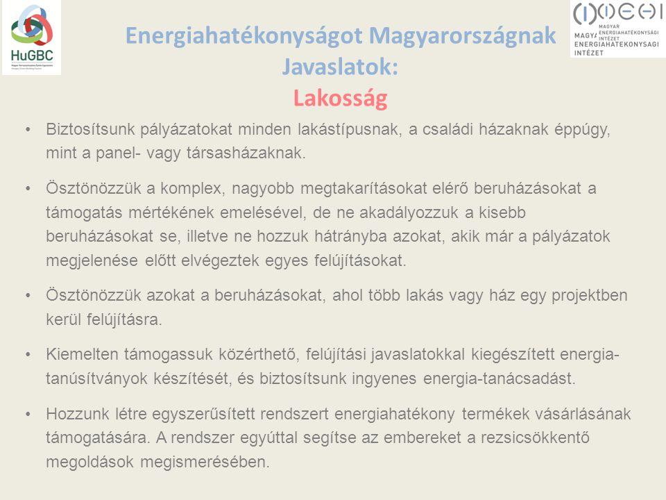 Energiahatékonyságot Magyarországnak Javaslatok: Lakosság Biztosítsunk pályázatokat minden lakástípusnak, a családi házaknak éppúgy, mint a panel- vagy társasházaknak.