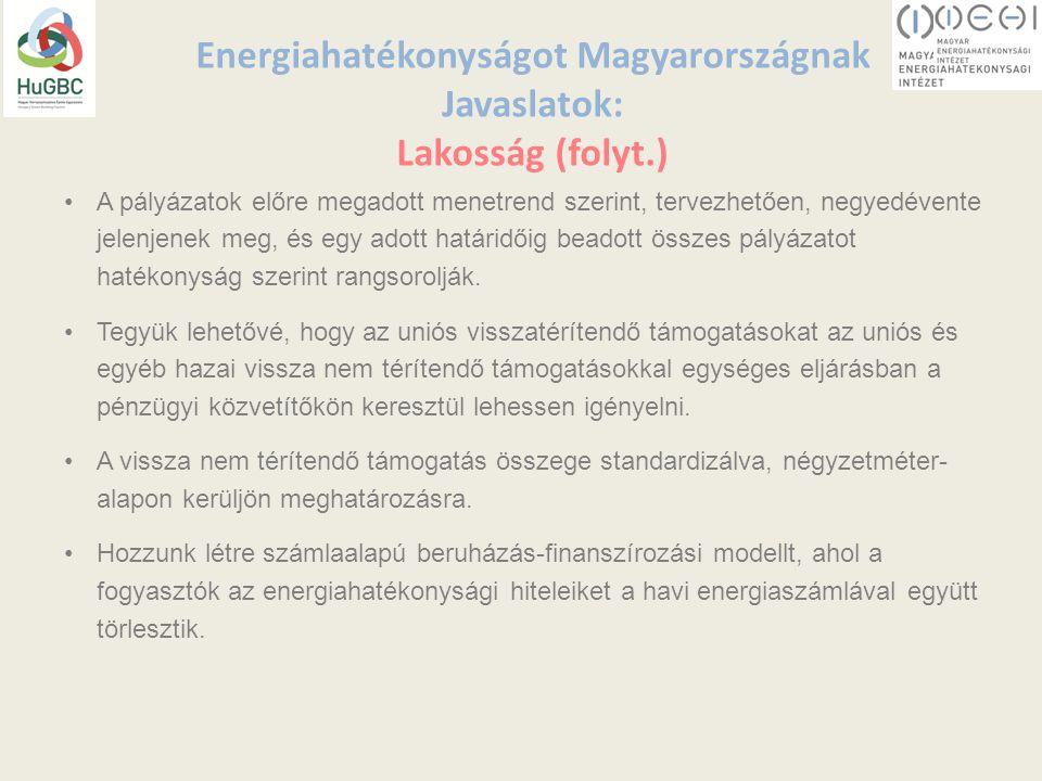 Energiahatékonyságot Magyarországnak Javaslatok: Lakosság (folyt.) A pályázatok előre megadott menetrend szerint, tervezhetően, negyedévente jelenjenek meg, és egy adott határidőig beadott összes pályázatot hatékonyság szerint rangsorolják.