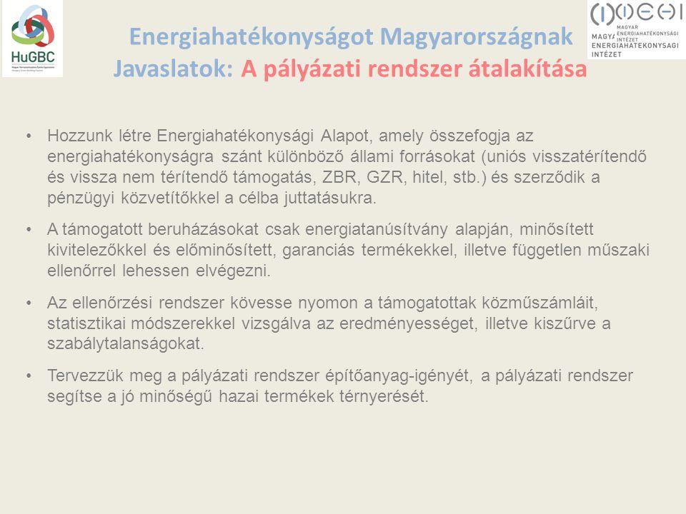 Energiahatékonyságot Magyarországnak Javaslatok: A pályázati rendszer átalakítása Hozzunk létre Energiahatékonysági Alapot, amely összefogja az energiahatékonyságra szánt különböző állami forrásokat (uniós visszatérítendő és vissza nem térítendő támogatás, ZBR, GZR, hitel, stb.) és szerződik a pénzügyi közvetítőkkel a célba juttatásukra.