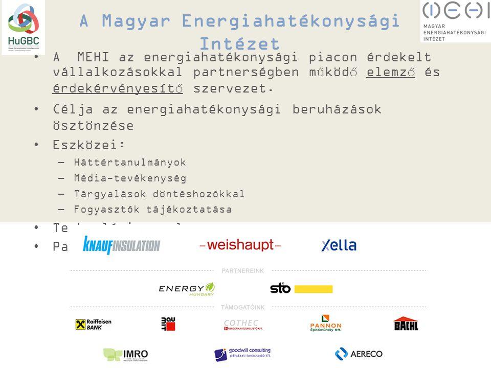 A Magyar Energiahatékonysági Intézet A MEHI az energiahatékonysági piacon érdekelt vállalkozásokkal partnerségben működő elemző és érdekérvényesítő szervezet.