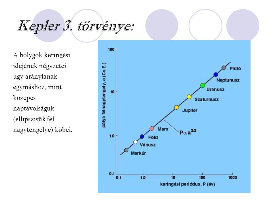 Kepler 3. törvénye: A bolygók keringési idejének négyzetei úgy aránylanak egymáshoz, mint közepes naptávolságuk (ellipszisük fél nagytengelye) köbei.