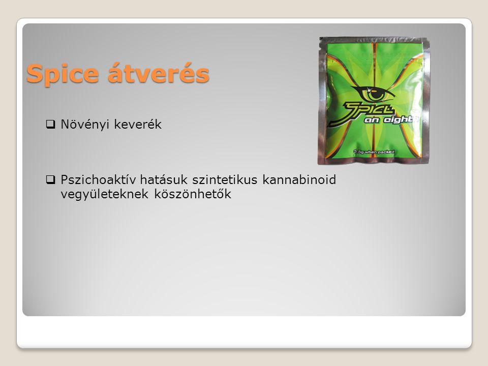 Spice átverés  Növényi keverék  Pszichoaktív hatásuk szintetikus kannabinoid vegyületeknek köszönhetők