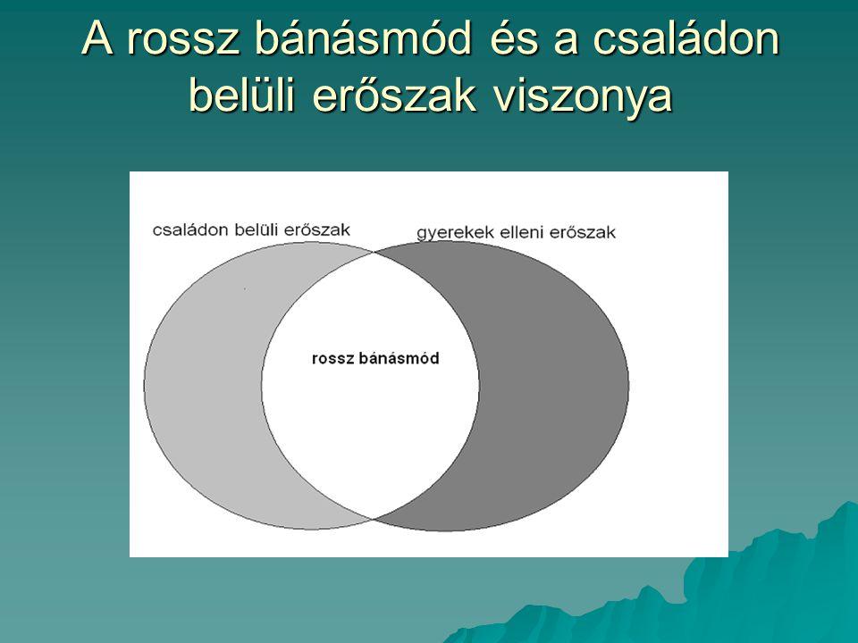 Közoktatás (jogszabályi háttér)  A közoktatásról szóló 1993.