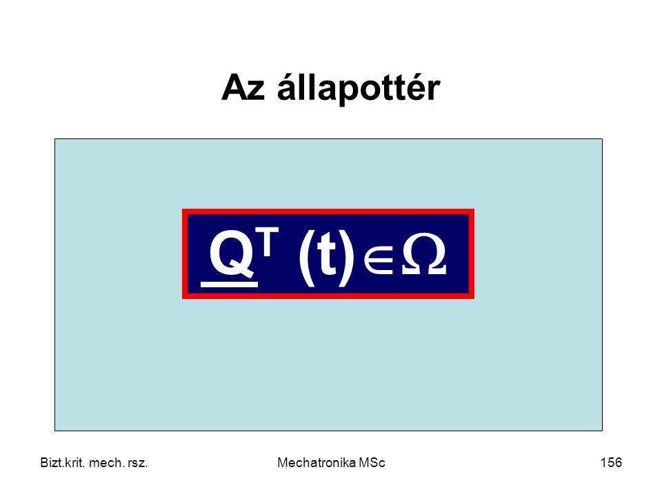 Bizt.krit. mech. rsz.Mechatronika MSc156 Az állapottér   Q T (t) 