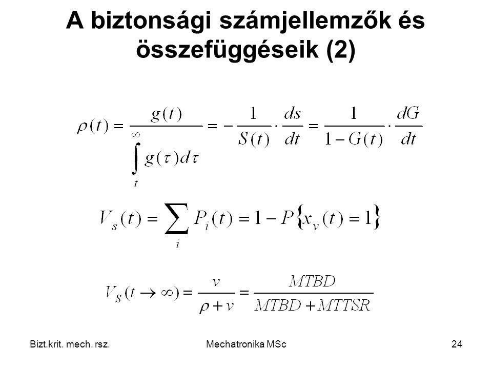 Bizt.krit. mech. rsz.Mechatronika MSc24 A biztonsági számjellemzők és összefüggéseik (2)