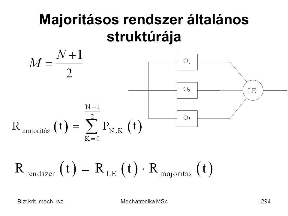 Bizt.krit. mech. rsz.Mechatronika MSc294 Majoritásos rendszer általános struktúrája