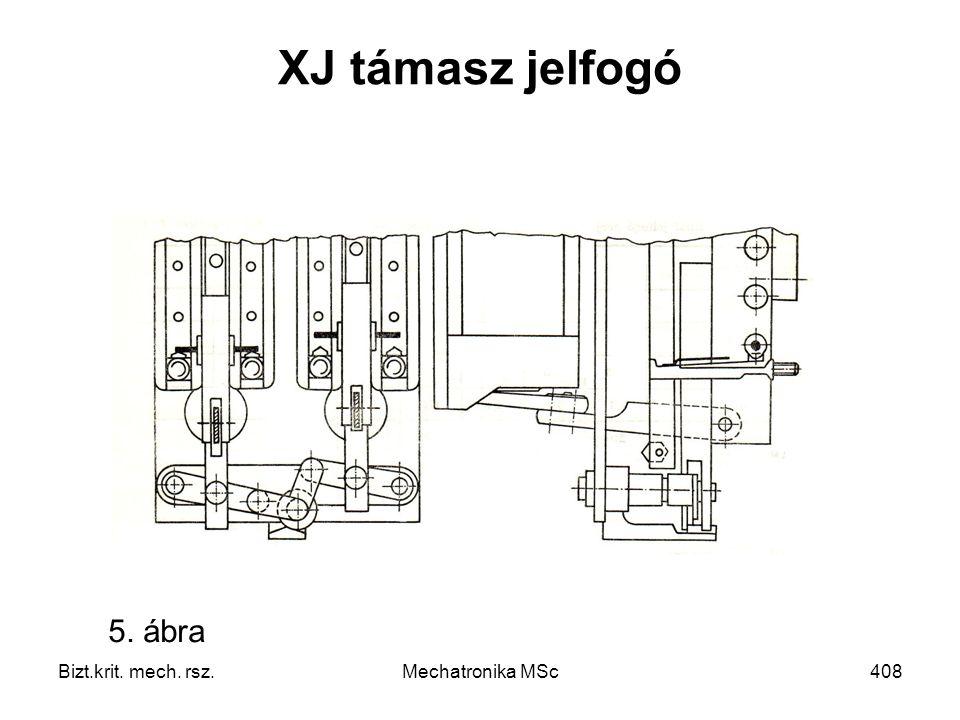 Bizt.krit. mech. rsz.Mechatronika MSc408 XJ támasz jelfogó 5. ábra