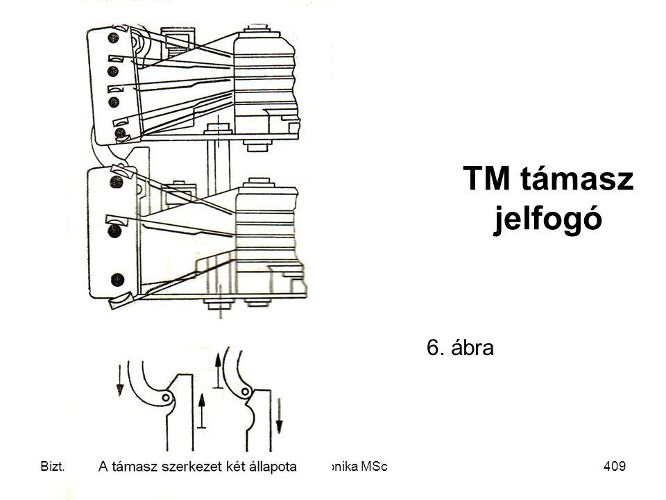 Bizt.krit. mech. rsz.Mechatronika MSc409 TM támasz jelfogó 6. ábra