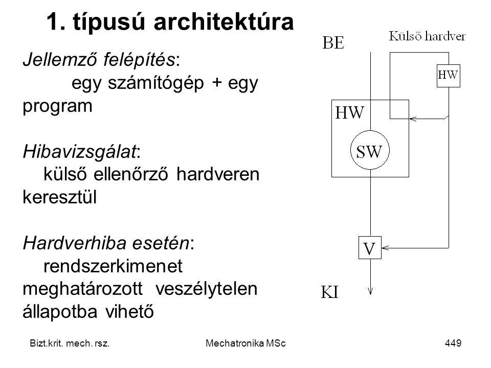 Bizt.krit.mech. rsz.Mechatronika MSc449 1.