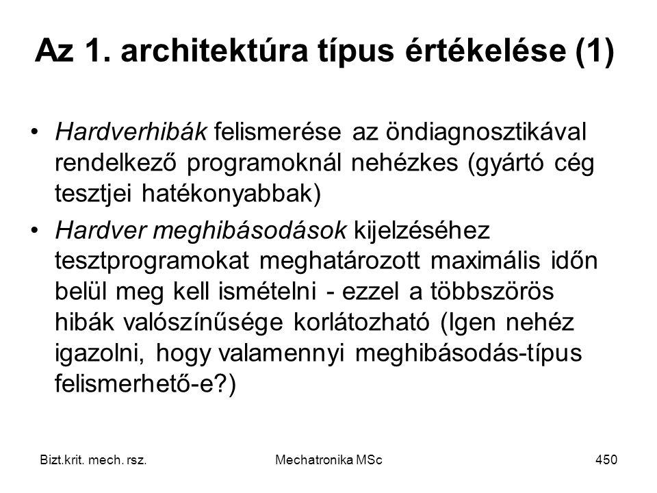 Bizt.krit.mech. rsz.Mechatronika MSc450 Az 1.