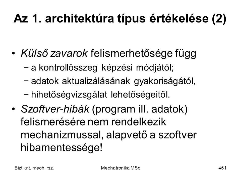 Bizt.krit.mech. rsz.Mechatronika MSc451 Az 1.