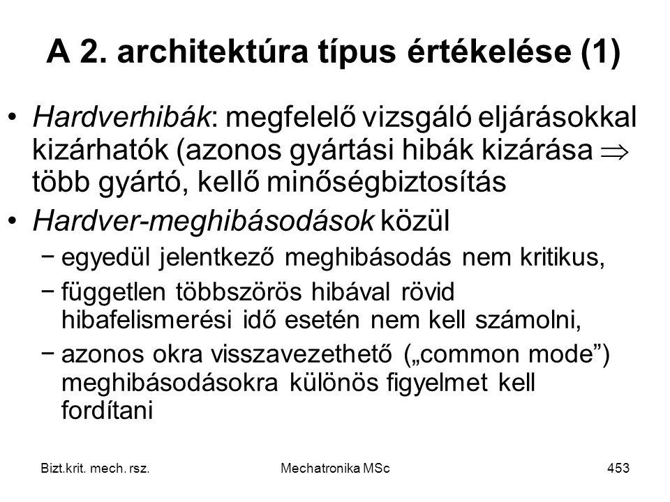 Bizt.krit.mech. rsz.Mechatronika MSc453 A 2.