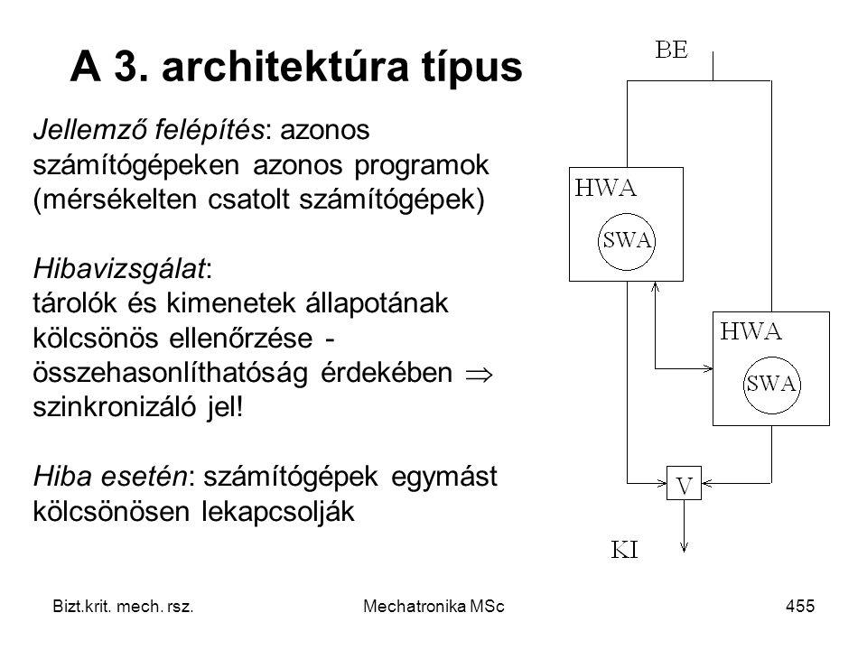 Bizt.krit.mech. rsz.Mechatronika MSc455 A 3.