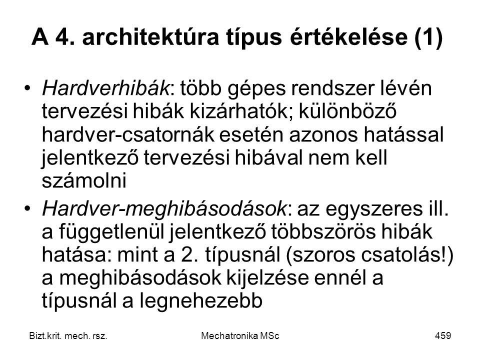 Bizt.krit.mech. rsz.Mechatronika MSc459 A 4.