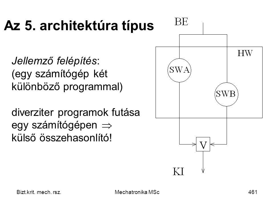 Bizt.krit.mech. rsz.Mechatronika MSc461 Az 5.