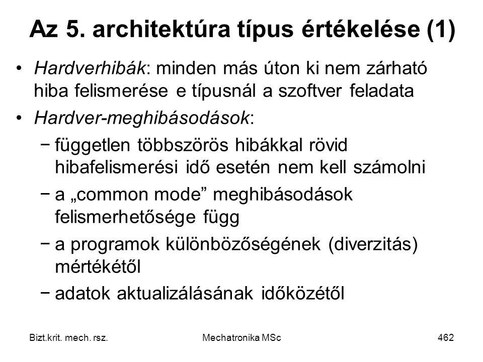 Bizt.krit.mech. rsz.Mechatronika MSc462 Az 5.