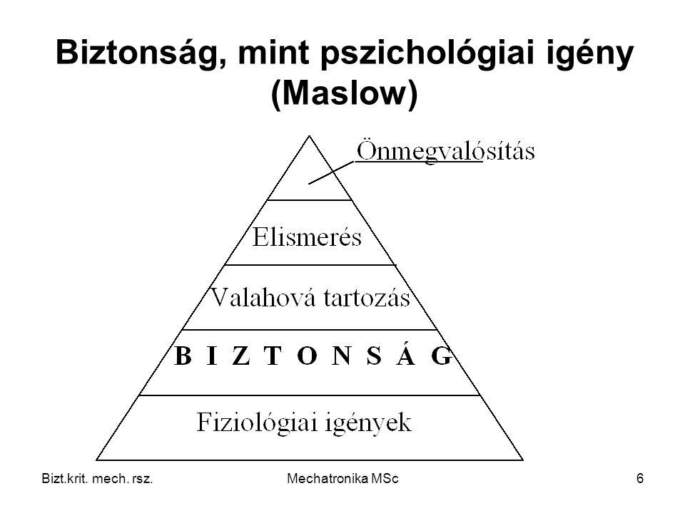 Bizt.krit. mech. rsz.Mechatronika MSc6 Biztonság, mint pszichológiai igény (Maslow)