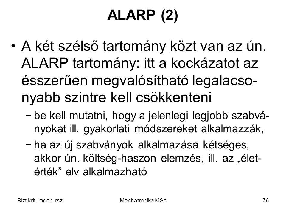 Bizt.krit.mech. rsz.Mechatronika MSc76 ALARP (2) A két szélső tartomány közt van az ún.
