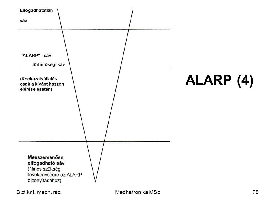 Bizt.krit. mech. rsz.Mechatronika MSc78 ALARP (4)