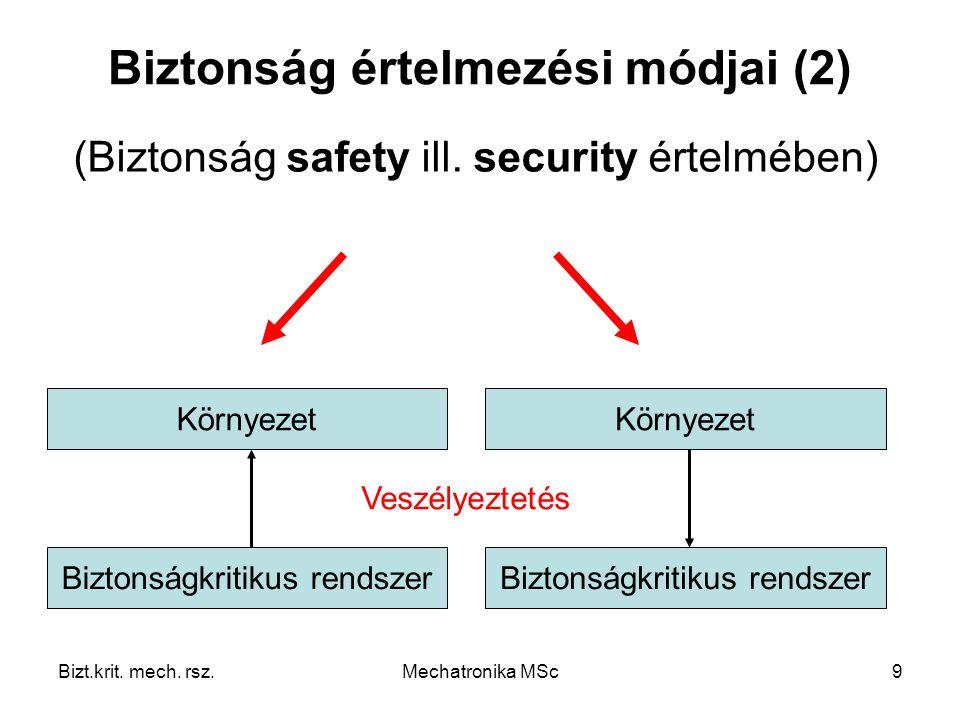 Bizt.krit.mech. rsz.Mechatronika MSc9 Biztonság értelmezési módjai (2) (Biztonság safety ill.