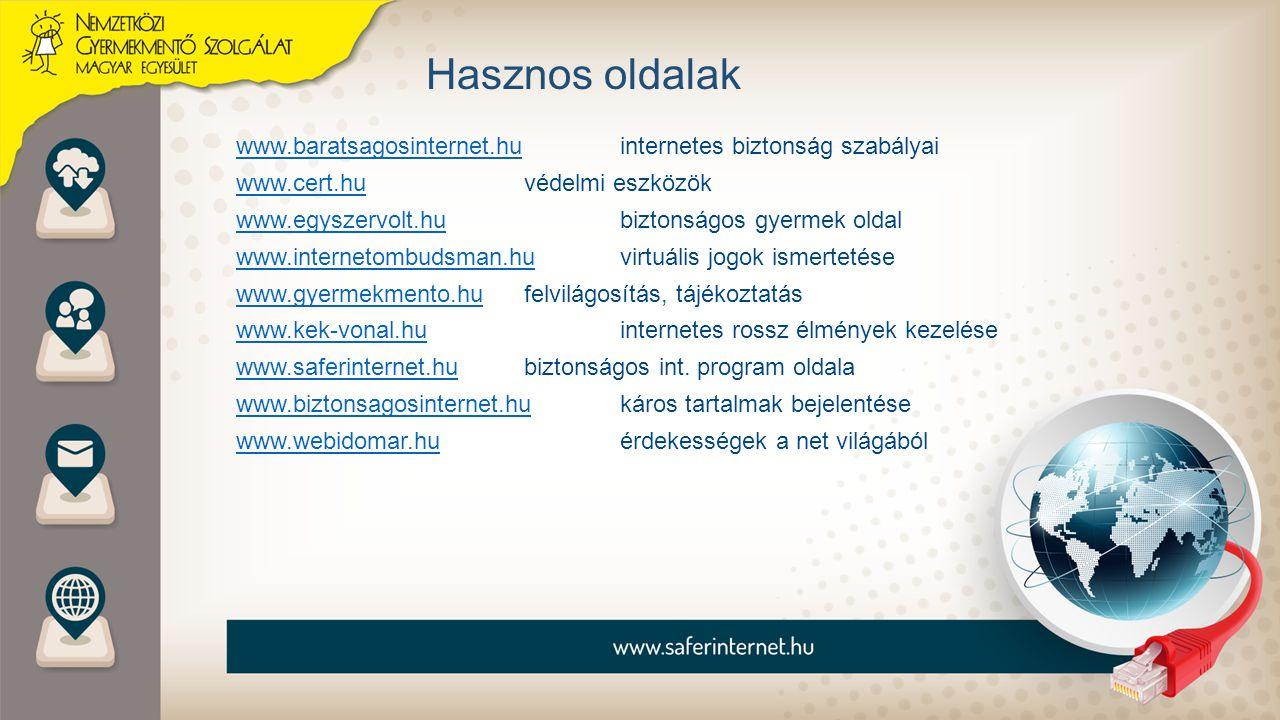 Hasznos oldalak www.baratsagosinternet.huwww.baratsagosinternet.huinternetes biztonság szabályai www.cert.huwww.cert.huvédelmi eszközök www.egyszervol