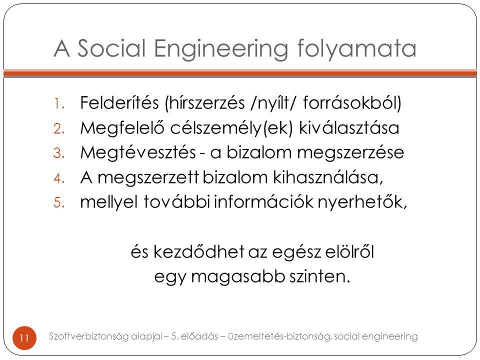 A Social Engineering folyamata 1. Felderítés (hírszerzés /nyílt/ forrásokból) 2.