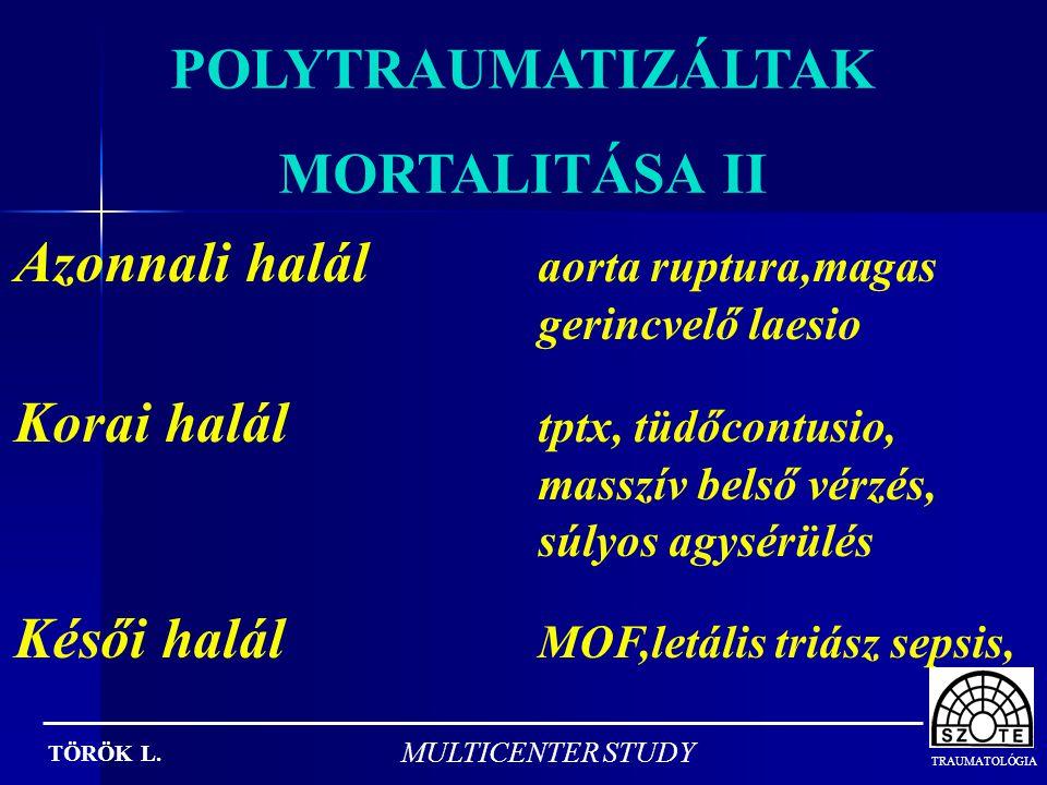 TRAUMATOLÓGIA TÖRÖK L. polytrauma Köszönöm figyelmüket!