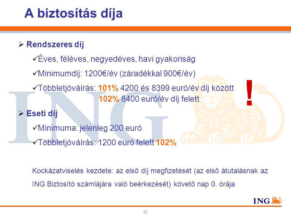 52 A biztosítás díja  Rendszeres díj Éves, féléves, negyedéves, havi gyakoriság Minimumdíj: 1200€/év (záradékkal 900€/év) Többletjóváírás: 101% 4200 és 8399 euró/év díj között 102% 8400 euró/év díj felett  Eseti díj Minimuma: jelenleg 200 euró Többletjóváírás: 1200 euró felett 102% Kockázatviselés kezdete: az első díj megfizetését (az első átutalásnak az ING Biztosító számlájára való beérkezését) követő nap 0.