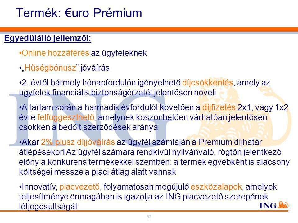 """63 Termék: €uro Prémium Egyedülálló jellemzői: Online hozzáférés az ügyfeleknek """"Hűségbónusz jóváírás 2."""