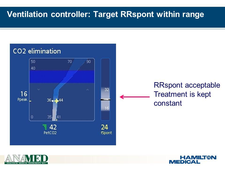  8. 15  7.15  8.30  5.50  8.00  11.70  6.40  5.70  0.45  0.30  5.90  6.40  11.70  9.00  7.00 Ventilation controller: Target RRspont wit