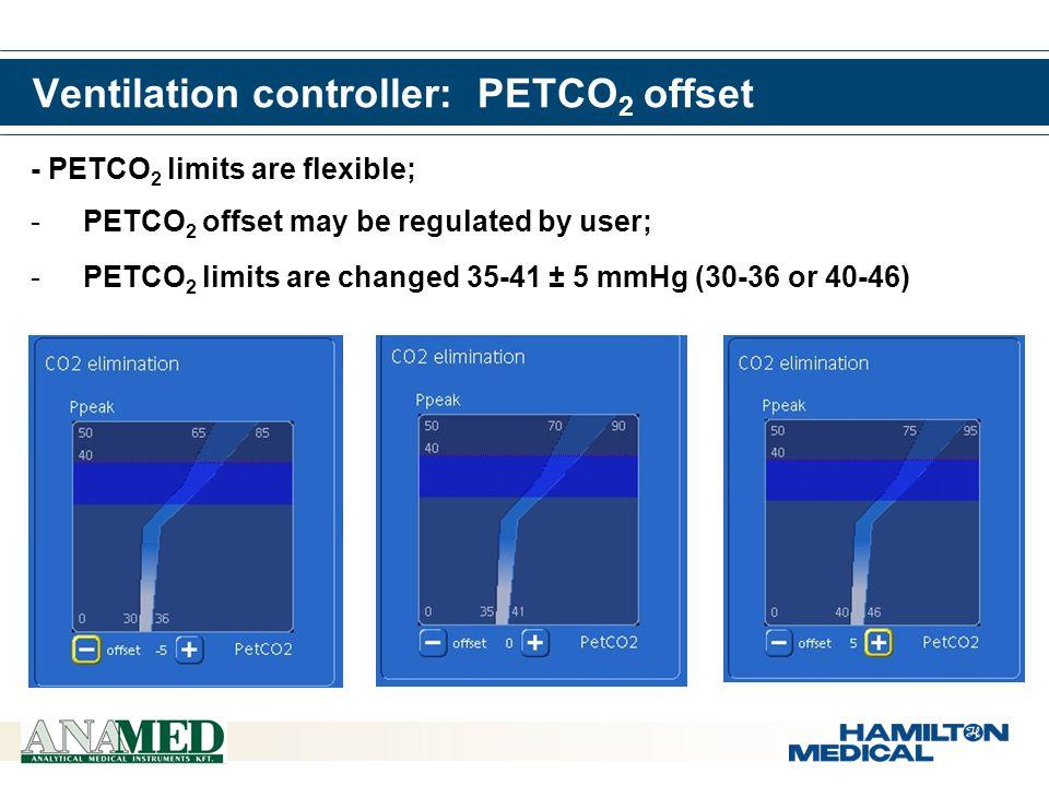  8. 15  7.15  8.30  5.50  8.00  11.70  6.40  5.70  0.45  0.30  5.90  6.40  11.70  9.00  7.00 Ventilation controller: PETCO 2 offset - P