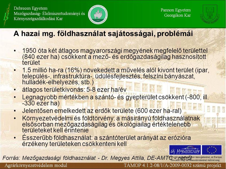 A hazai mg. földhasználat sajátosságai, problémái 1950 óta két átlagos magyarországi megyének megfelelő területtel (840 ezer ha) csökkent a mező- és e