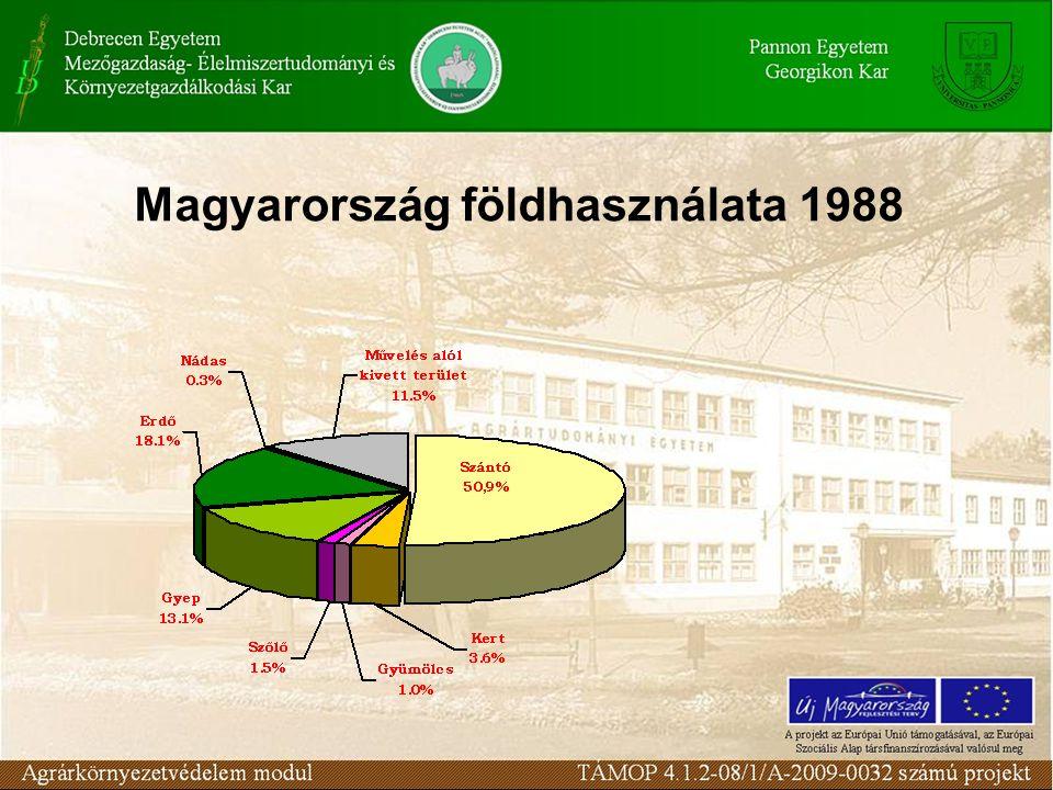 Magyarország földhasználata 1988