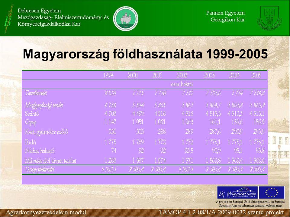 Magyarország földhasználata 1999-2005