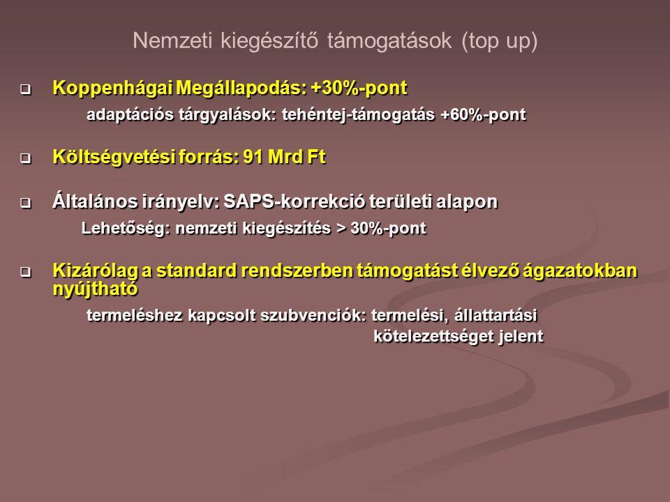 Nemzeti kiegészítő támogatások (top up)  Koppenhágai Megállapodás: +30%-pont adaptációs tárgyalások: tehéntej-támogatás +60%-pont  Költségvetési for