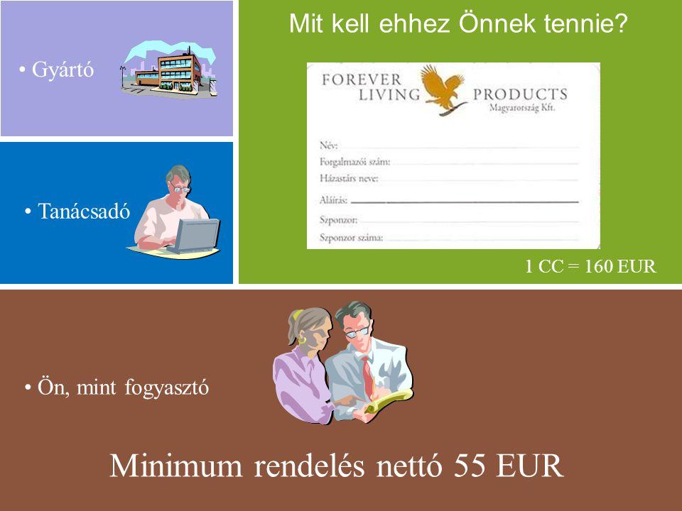 Gyártó Minimum rendelés nettó 55 EUR Tanácsadó Ön, mint fogyasztó 1 CC = 160 EUR Mit kell ehhez Önnek tennie?