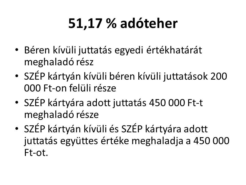 51,17 % adóteher Béren kívüli juttatás egyedi értékhatárát meghaladó rész SZÉP kártyán kívüli béren kívüli juttatások 200 000 Ft-on felüli része SZÉP